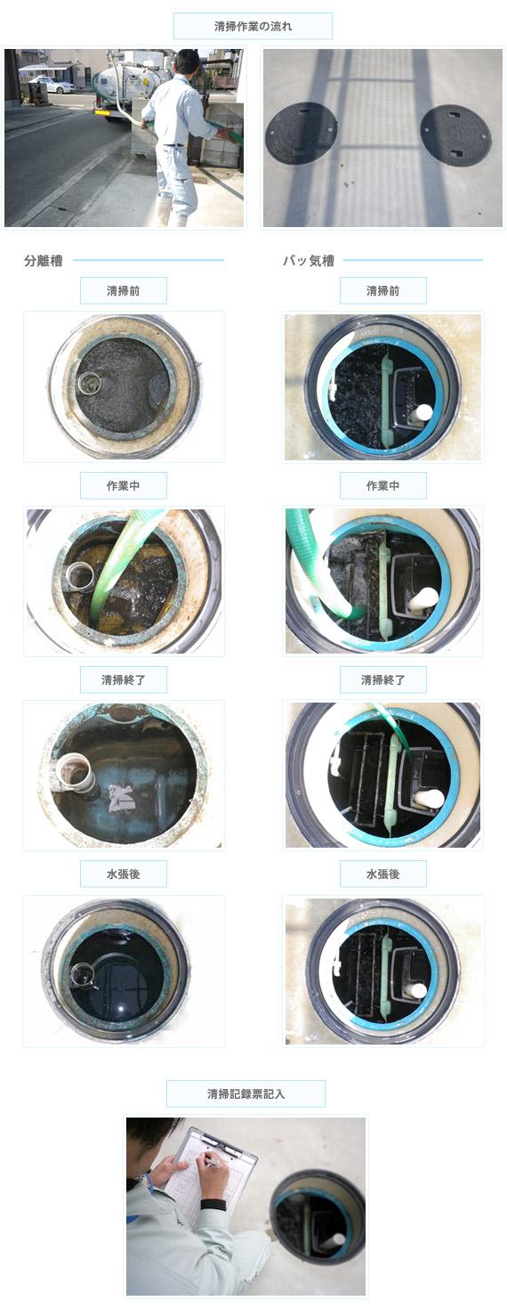 浄化槽確認作業中の写真