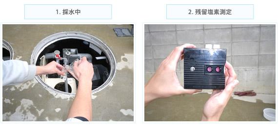 放流水残留塩素測定の写真